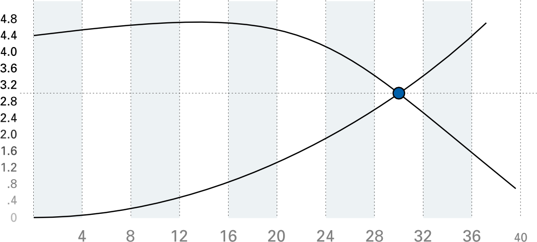 Fan Static Pressure Chart